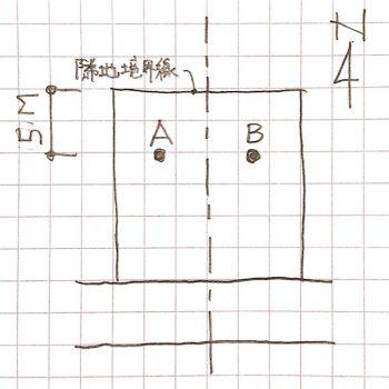 北側斜線制限が複数の用途地域にまたがる場合の画像